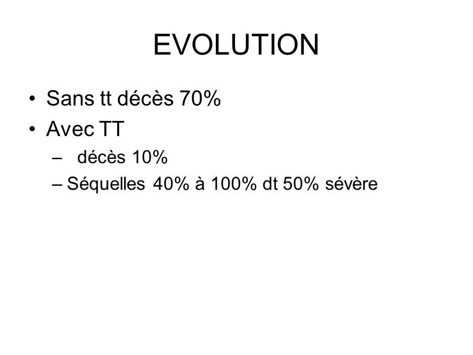 EVOLUTION Sans tt décès 70% Avec TT – décès 10% –Séquelles 40% à 100% dt 50% sévère