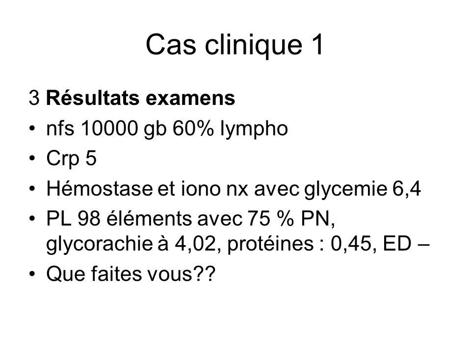 Cas clinique 1 3 Résultats examens nfs 10000 gb 60% lympho Crp 5 Hémostase et iono nx avec glycemie 6,4 PL 98 éléments avec 75 % PN, glycorachie à 4,0
