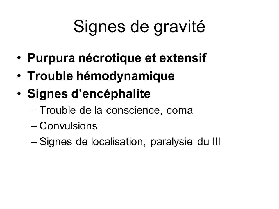 Signes de gravité Purpura nécrotique et extensif Trouble hémodynamique Signes dencéphalite –Trouble de la conscience, coma –Convulsions –Signes de loc
