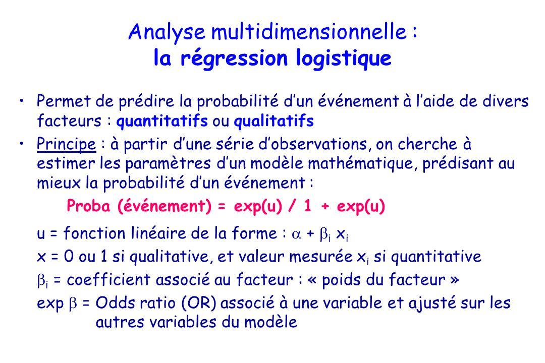 Analyse multidimensionnelle : la régression logistique Permet de prédire la probabilité dun événement à laide de divers facteurs : quantitatifs ou qua