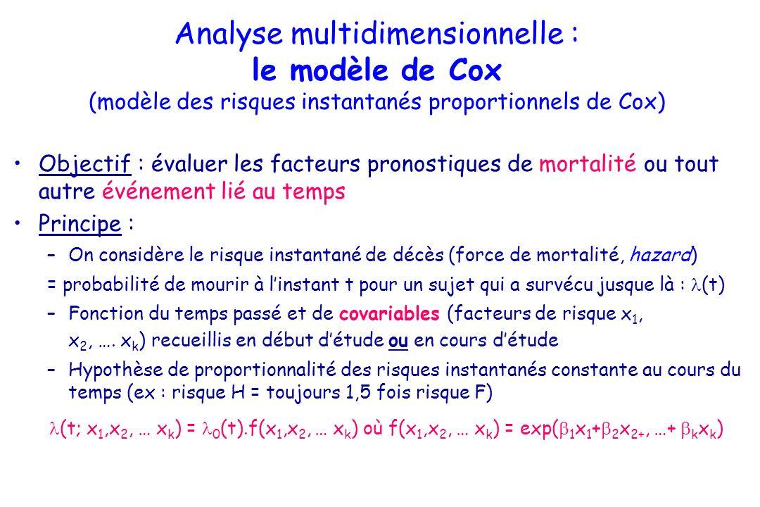 Analyse multidimensionnelle : le modèle de Cox (modèle des risques instantanés proportionnels de Cox) Objectif : évaluer les facteurs pronostiques de