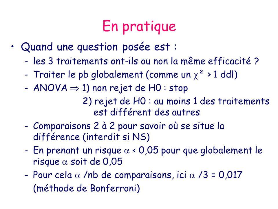 En pratique Quand une question posée est : -les 3 traitements ont-ils ou non la même efficacité ? -Traiter le pb globalement (comme un ² > 1 ddl) -ANO