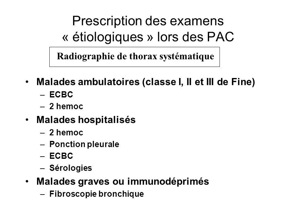 Prescription des examens « étiologiques » lors des PAC Malades ambulatoires (classe I, II et III de Fine) –ECBC –2 hemoc Malades hospitalisés –2 hemoc