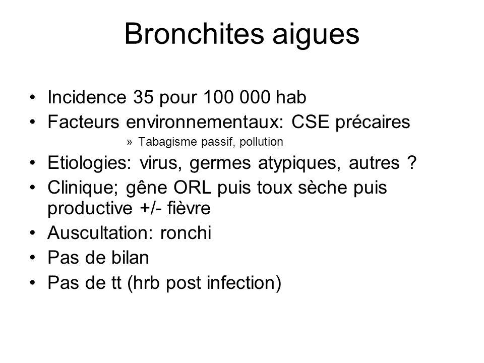 Bronchites aigues Incidence 35 pour 100 000 hab Facteurs environnementaux: CSE précaires »Tabagisme passif, pollution Etiologies: virus, germes atypiq