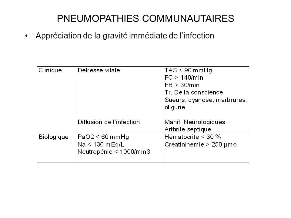 PNEUMOPATHIES COMMUNAUTAIRES Appréciation de la gravité immédiate de linfection