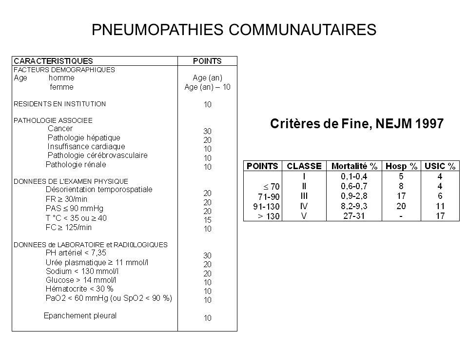 PNEUMOPATHIES COMMUNAUTAIRES Critères de Fine, NEJM 1997
