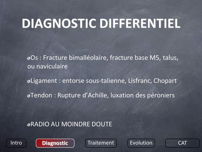 DIAGNOSTIC DIFFERENTIEL Os : Fracture bimalléolaire, fracture base M5, talus, ou naviculaire Ligament : entorse sous-talienne, Lisfranc, Chopart Tendo