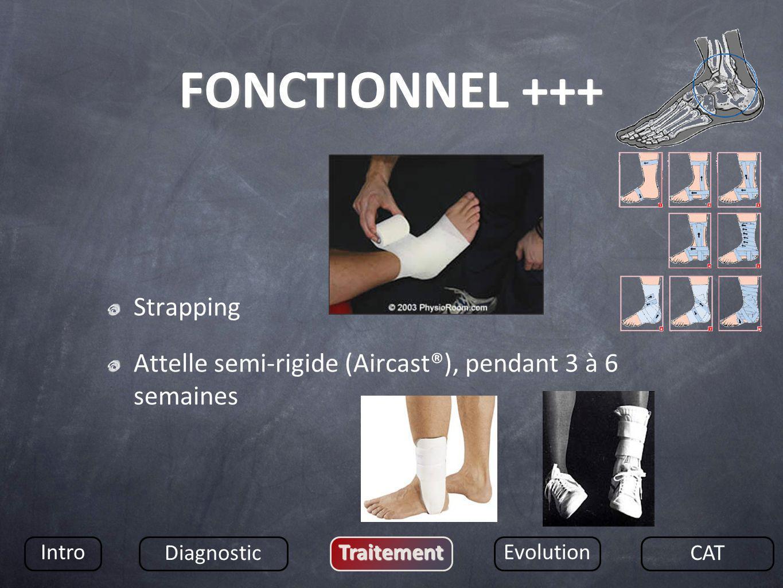 FONCTIONNEL +++ Strapping Attelle semi-rigide (Aircast®), pendant 3 à 6 semaines Intro Diagnostic TraitementEvolution CAT