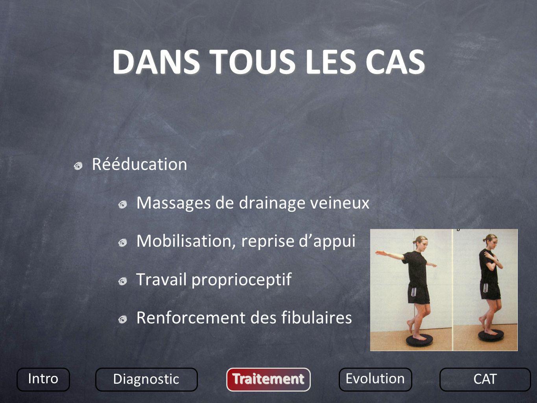 DANS TOUS LES CAS Rééducation Massages de drainage veineux Mobilisation, reprise dappui Travail proprioceptif Renforcement des fibulaires Intro Diagno