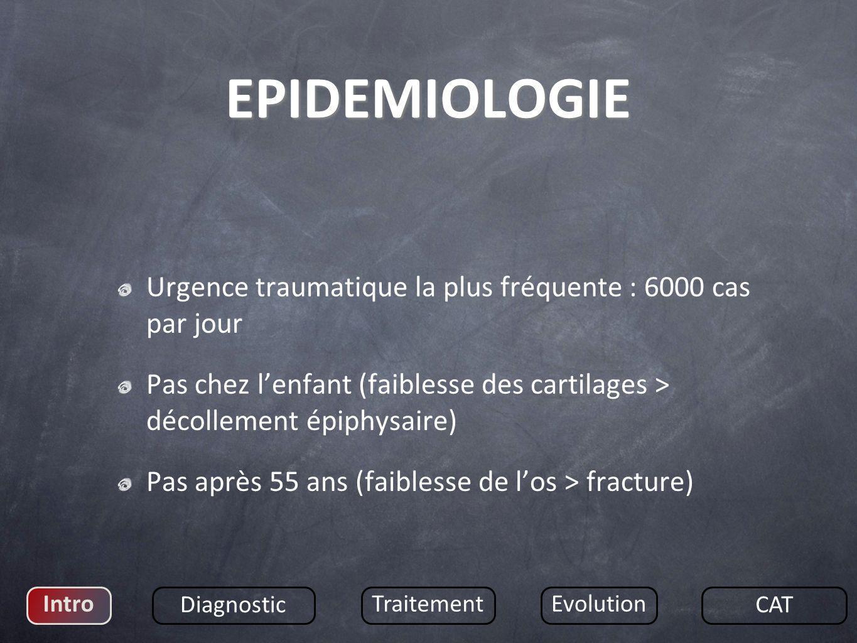Urgence traumatique la plus fréquente : 6000 cas par jour Pas chez lenfant (faiblesse des cartilages > décollement épiphysaire) Pas après 55 ans (faib