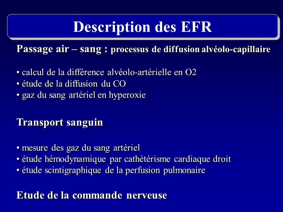 Passage air – sang : processus de diffusion alvéolo-capillaire calcul de la différence alvéolo-artérielle en O2 étude de la diffusion du CO gaz du san