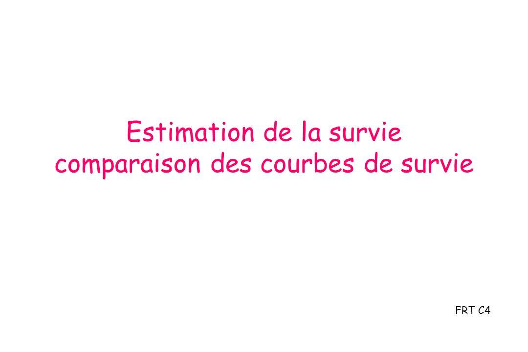 Estimation de la survie comparaison des courbes de survie FRT C4