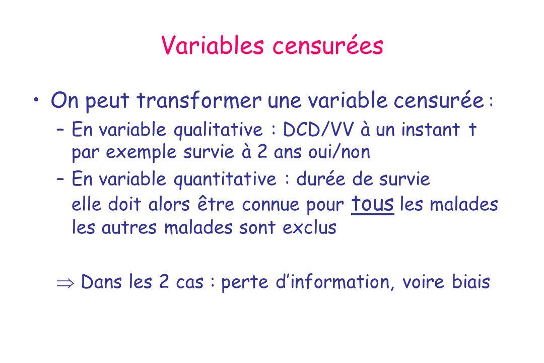 Variables censurées On peut transformer une variable censurée : –En variable qualitative : DCD/VV à un instant t par exemple survie à 2 ans oui/non –E