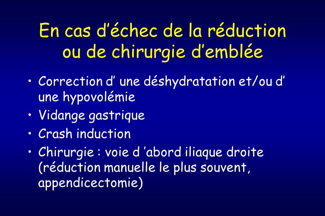 En cas déchec de la réduction ou de chirurgie demblée Correction d une déshydratation et/ou d une hypovolémie Vidange gastrique Crash induction Chirur