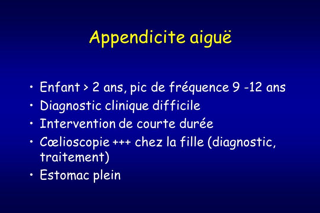 Enfant > 2 ans, pic de fréquence 9 -12 ans Diagnostic clinique difficile Intervention de courte durée Cœlioscopie +++ chez la fille (diagnostic, trait
