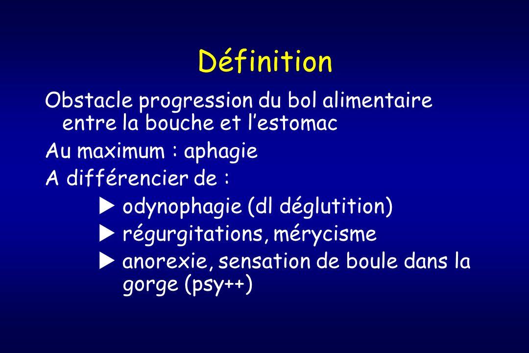 Définition Obstacle progression du bol alimentaire entre la bouche et lestomac Au maximum : aphagie A différencier de : odynophagie (dl déglutition) r
