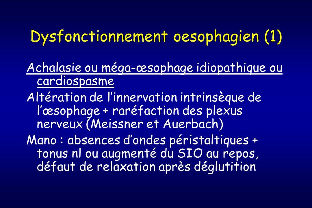 Dysfonctionnement oesophagien (1) Achalasie ou méga-œsophage idiopathique ou cardiospasme Altération de linnervation intrinsèque de lœsophage + raréfa