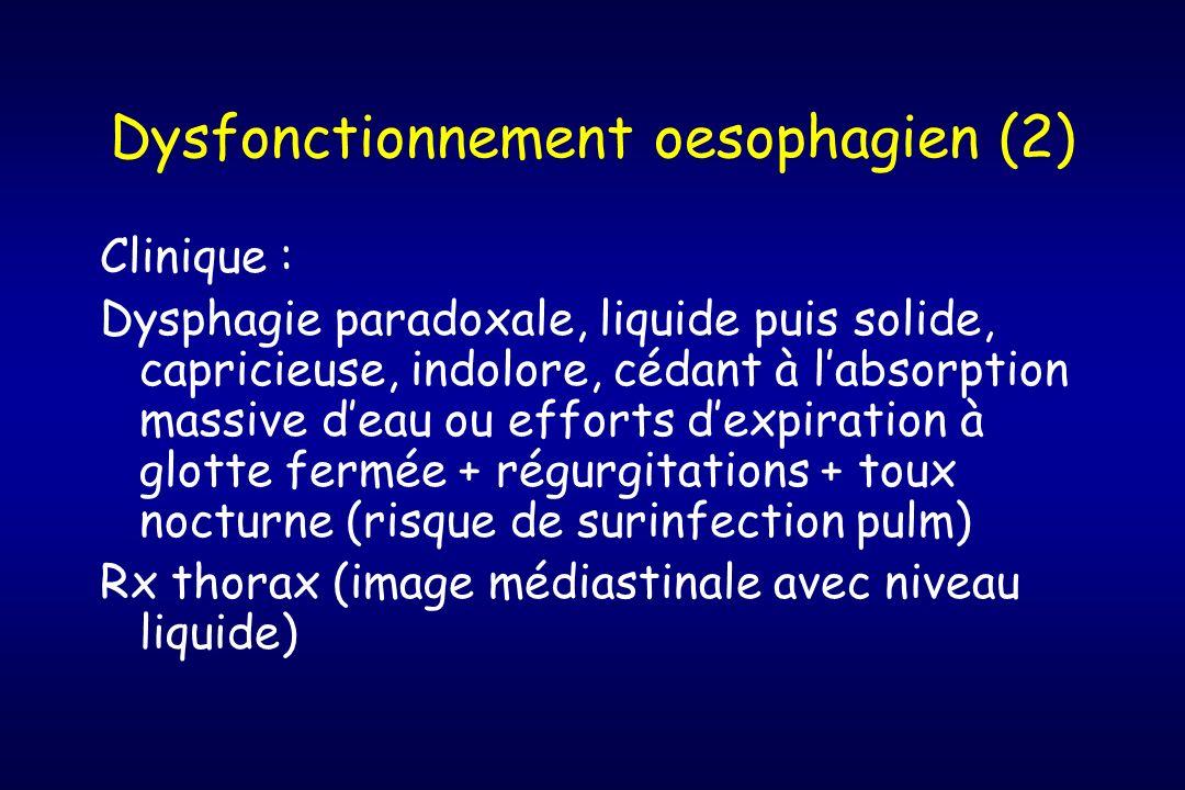 Dysfonctionnement oesophagien (2) Clinique : Dysphagie paradoxale, liquide puis solide, capricieuse, indolore, cédant à labsorption massive deau ou ef