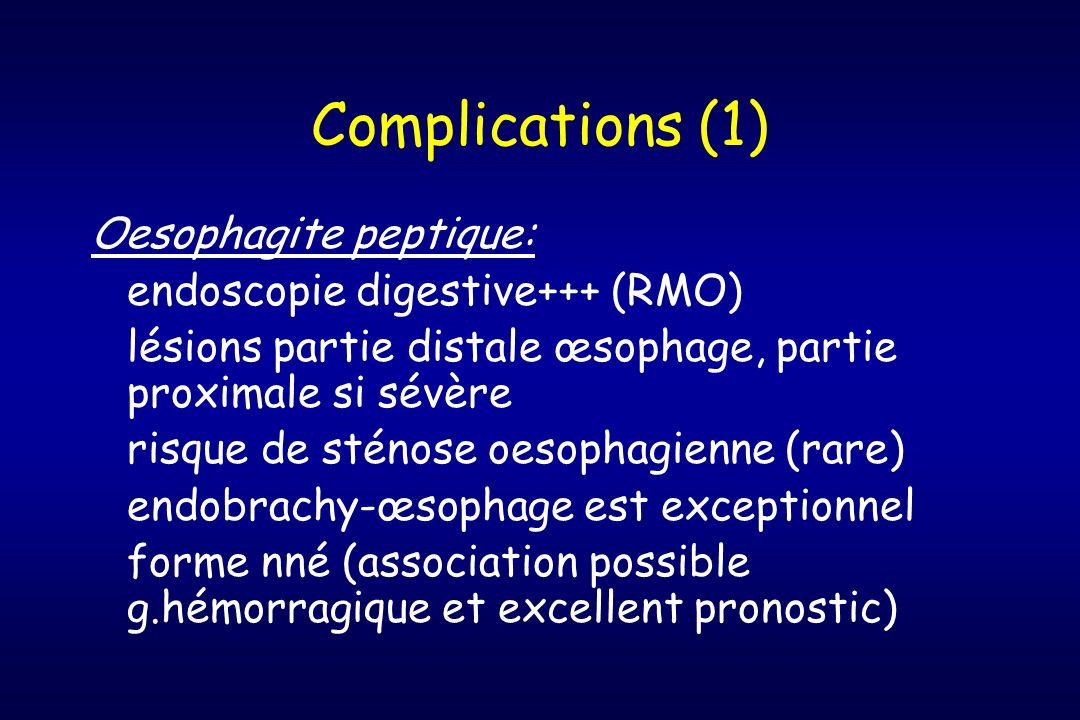Complications (1) Oesophagite peptique: endoscopie digestive+++ (RMO) lésions partie distale œsophage, partie proximale si sévère risque de sténose oe