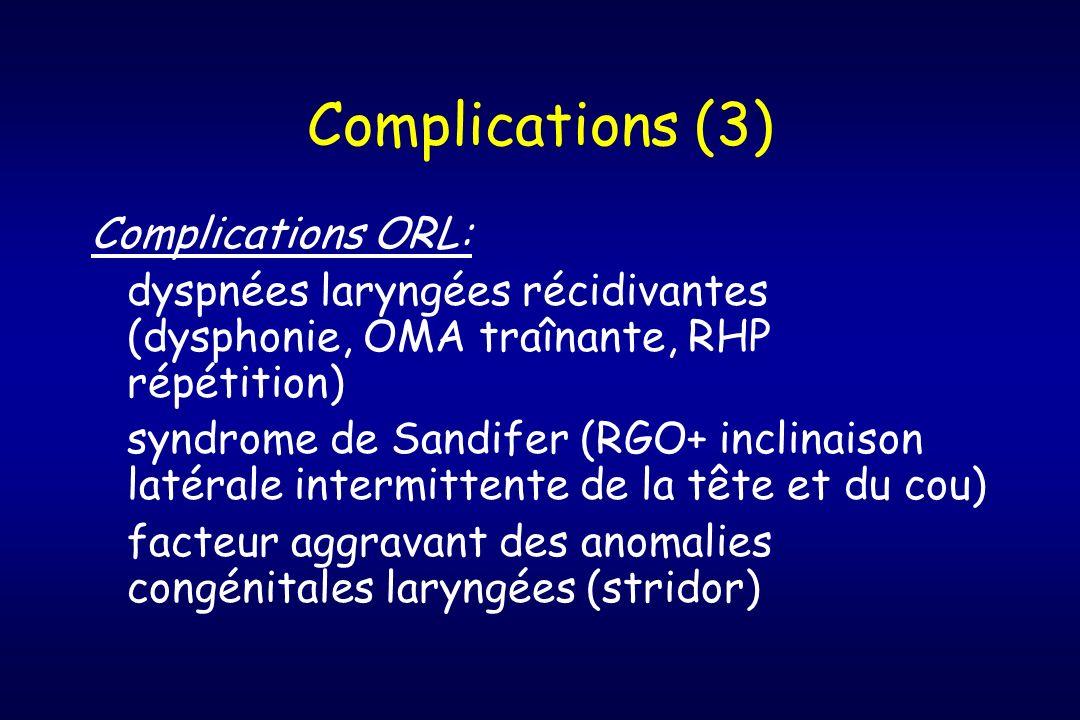 Complications (3) Complications ORL: dyspnées laryngées récidivantes (dysphonie, OMA traînante, RHP répétition) syndrome de Sandifer (RGO+ inclinaison