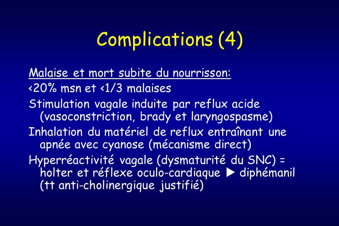 Complications (4) Malaise et mort subite du nourrisson: <20% msn et <1/3 malaises Stimulation vagale induite par reflux acide (vasoconstriction, brady