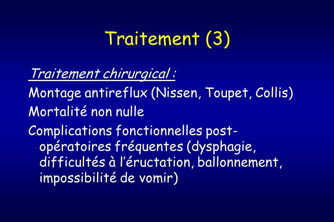 Traitement (3) Traitement chirurgical : Montage antireflux (Nissen, Toupet, Collis) Mortalité non nulle Complications fonctionnelles post- opératoires