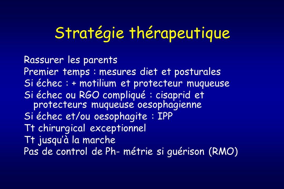 Stratégie thérapeutique Rassurer les parents Premier temps : mesures diet et posturales Si échec : + motilium et protecteur muqueuse Si échec ou RGO c