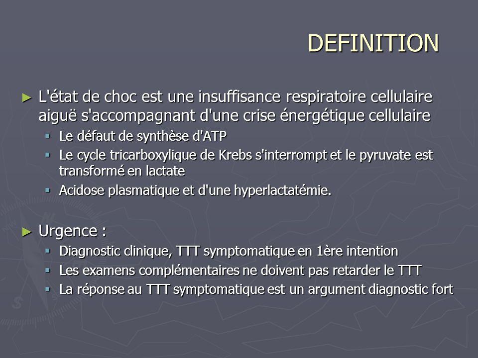 DEFINITION L'état de choc est une insuffisance respiratoire cellulaire aiguë s'accompagnant d'une crise énergétique cellulaire L'état de choc est une