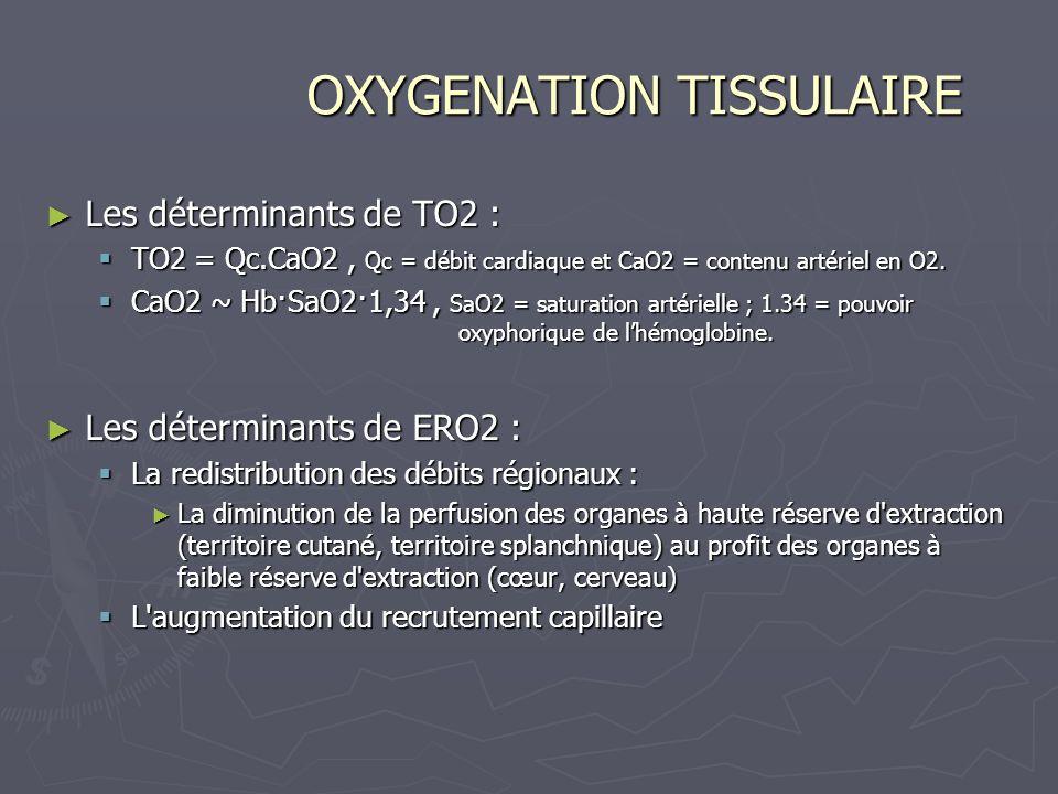 OXYGENATION TISSULAIRE Les déterminants de TO2 : Les déterminants de TO2 : TO2 = Qc.CaO2, Qc = débit cardiaque et CaO2 = contenu artériel en O2. TO2 =