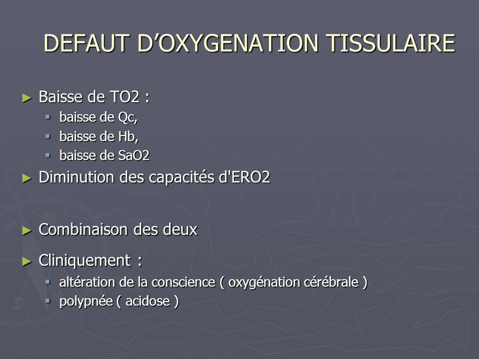 DEFAUT DOXYGENATION TISSULAIRE DEFAUT DOXYGENATION TISSULAIRE Baisse de TO2 : Baisse de TO2 : baisse de Qc, baisse de Qc, baisse de Hb, baisse de Hb,