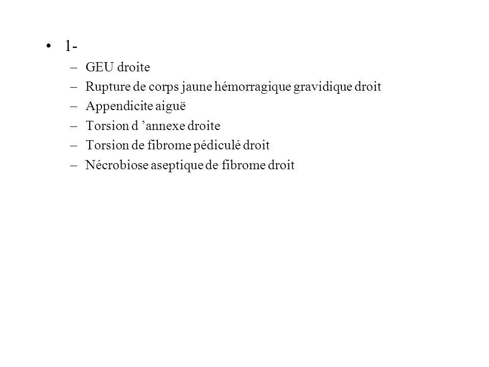 1- –GEU droite –Rupture de corps jaune hémorragique gravidique droit –Appendicite aiguë –Torsion d annexe droite –Torsion de fibrome pédiculé droit –N