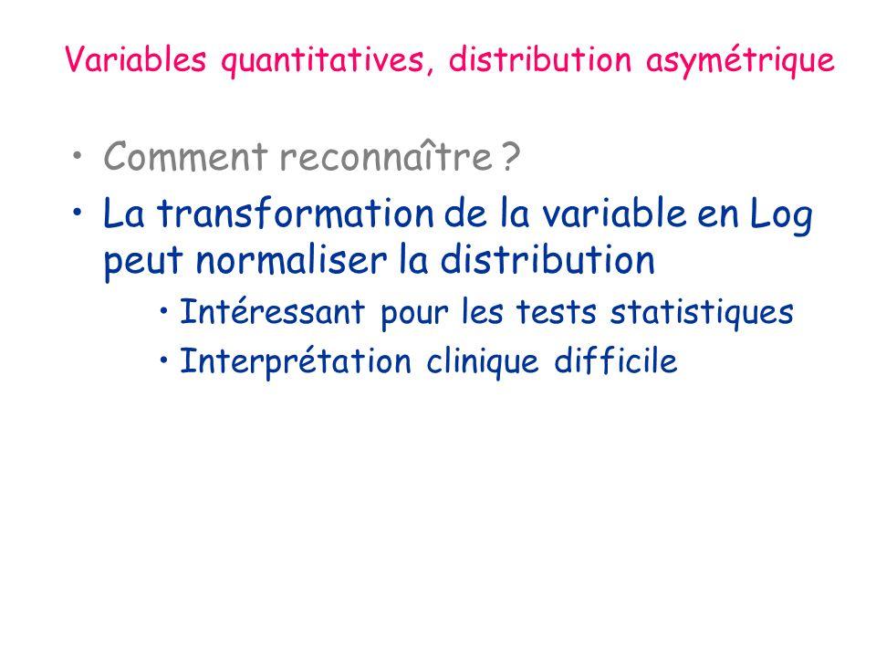 Variables quantitatives, distribution asymétrique Comment reconnaître .