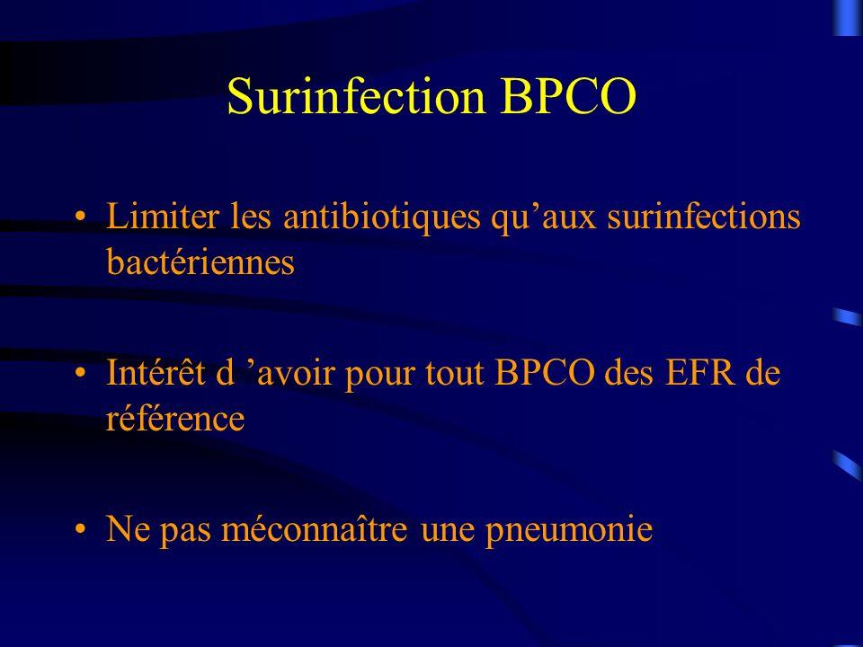 Surinfection BPCO Limiter les antibiotiques quaux surinfections bactériennes Intérêt d avoir pour tout BPCO des EFR de référence Ne pas méconnaître un