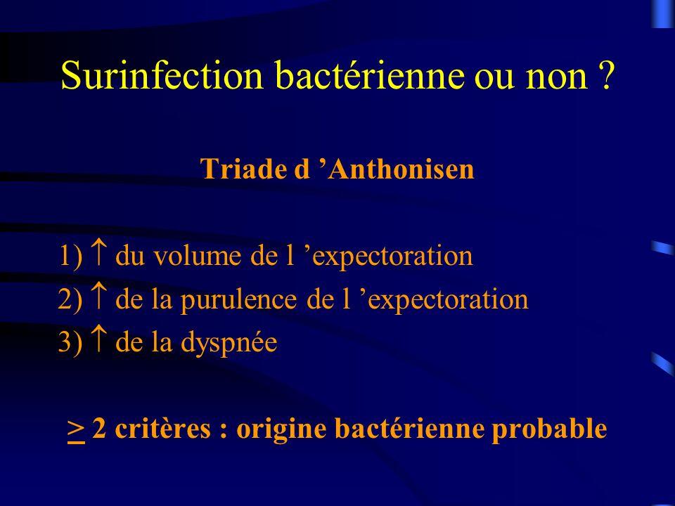 Surinfection bactérienne ou non ? Triade d Anthonisen 1) du volume de l expectoration 2) de la purulence de l expectoration 3) de la dyspnée > 2 critè