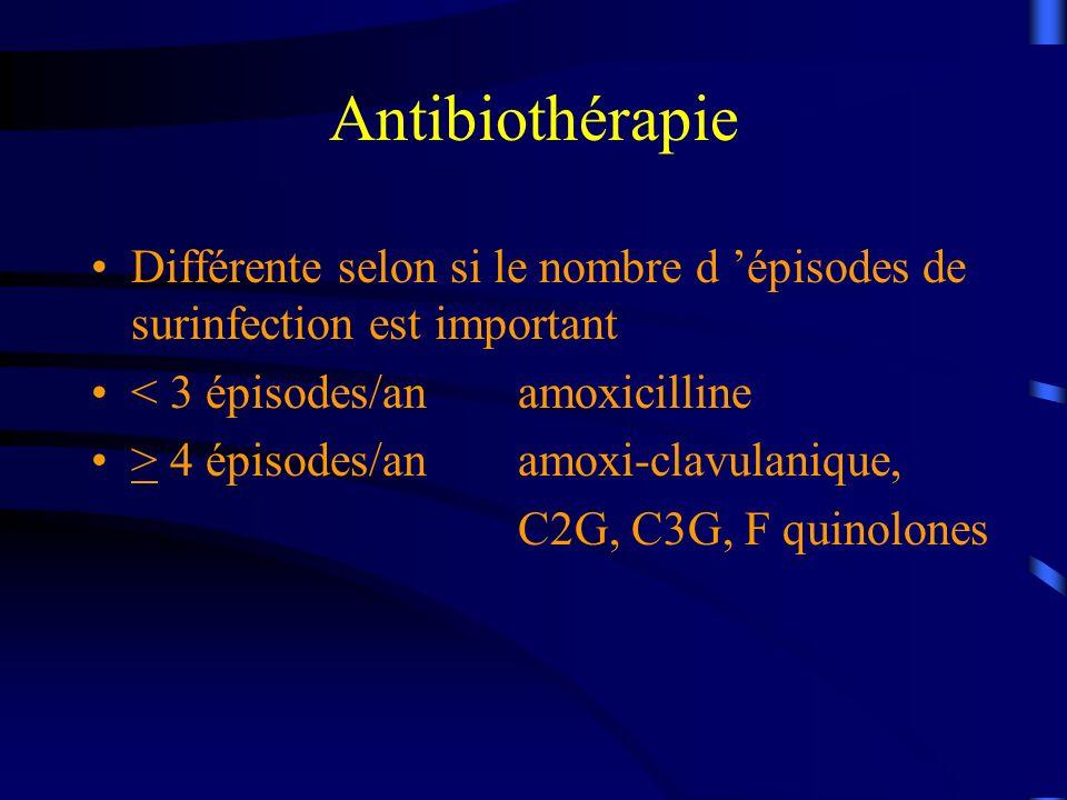 Différente selon si le nombre d épisodes de surinfection est important < 3 épisodes/an amoxicilline > 4 épisodes/anamoxi-clavulanique, C2G, C3G, F qui