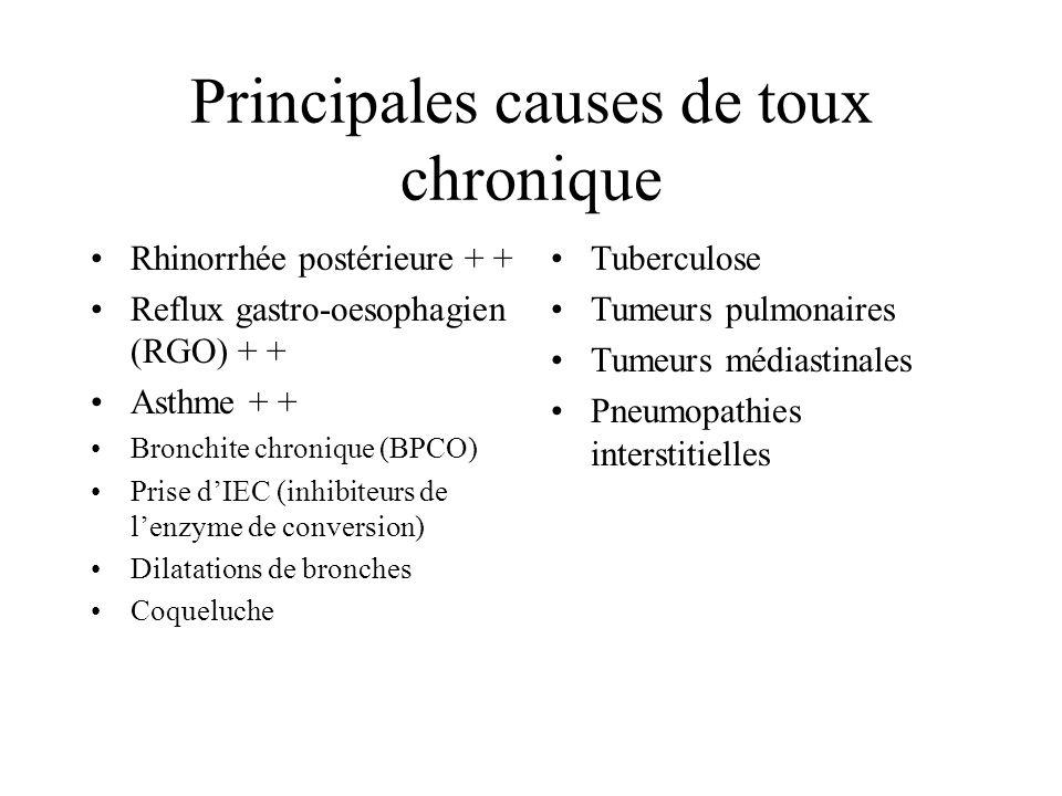 Principales causes de toux chronique Rhinorrhée postérieure + + Reflux gastro-oesophagien (RGO) + + Asthme + + Bronchite chronique (BPCO) Prise dIEC (