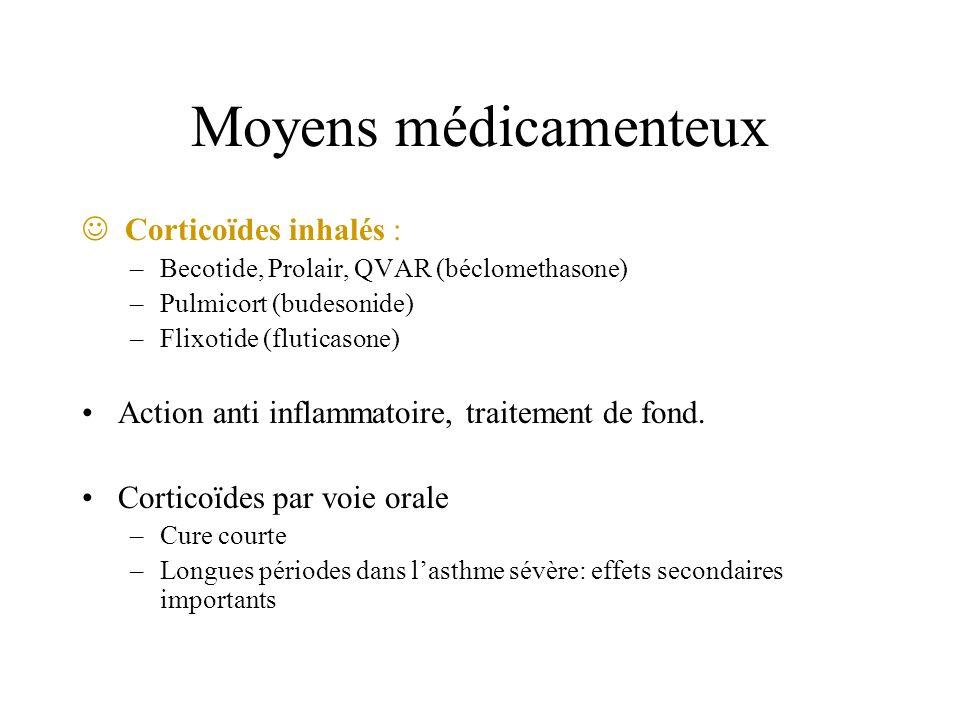 Corticoïdes inhalés : –Becotide, Prolair, QVAR (béclomethasone) –Pulmicort (budesonide) –Flixotide (fluticasone) Action anti inflammatoire, traitement