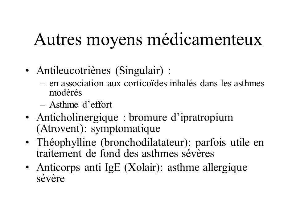 Antileucotriènes (Singulair) : –en association aux corticoïdes inhalés dans les asthmes modérés –Asthme deffort Anticholinergique : bromure dipratropi