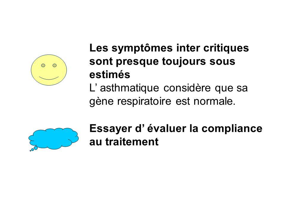 Les symptômes inter critiques sont presque toujours sous estimés L asthmatique considère que sa gène respiratoire est normale. Essayer d évaluer la co