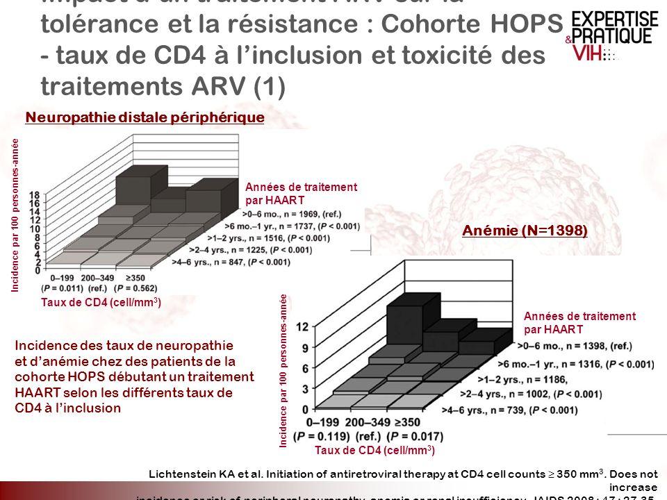 Impact dun traitement ARV sur la tolérance et la résistance : Cohorte HOPS - taux de CD4 à linclusion et toxicité des traitements ARV (1) Neuropathie