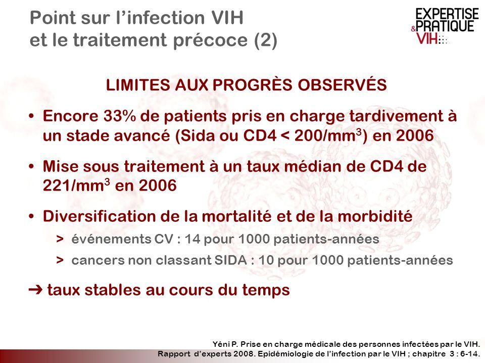 Point sur linfection VIH et le traitement précoce (2) LIMITES AUX PROGRÈS OBSERVÉS Encore 33% de patients pris en charge tardivement à un stade avancé