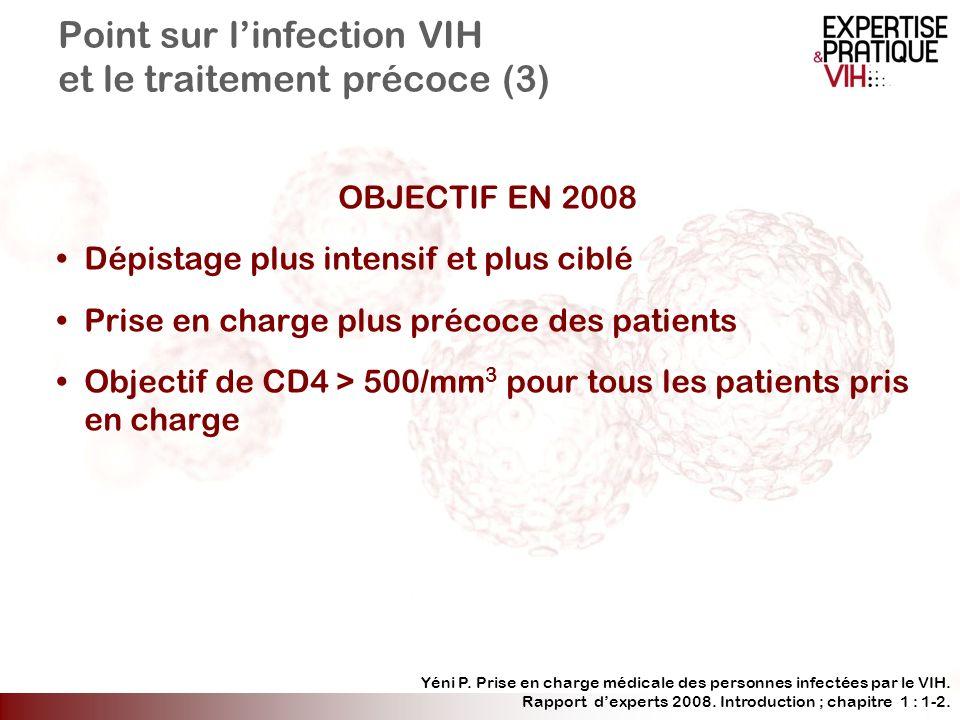 Point sur linfection VIH et le traitement précoce (3) OBJECTIF EN 2008 Dépistage plus intensif et plus ciblé Prise en charge plus précoce des patients