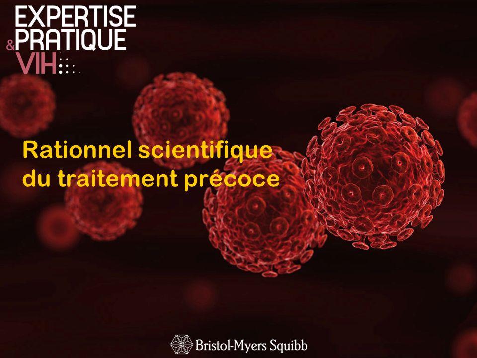 Essai CASTLE : ITT- Réponse virologique confirmée (NC = F) en fonction de la charge virale VIH à linclusion 0 10 20 30 40 50 60 70 80 90 100 ATV/r LPV/r ARN-VIH < 100 000 c/mL ARN-VIH 100 000 c/mL 82% 81% 74% 72% n 217 218 223 225 Répondeurs (%) < 50 c/mL ATV = atazanavir; r = ritonavir ; LPV = lopinavir ; ITT = Intention de traiter ; NC = F : données manquantes = échecs Molina JM ; Andrade-Villanueva J ; Echevarria J et al.