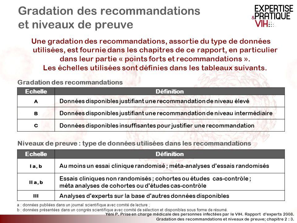 Gradation des recommandations et niveaux de preuve Une gradation des recommandations, assortie du type de données utilisées, est fournie dans les chap