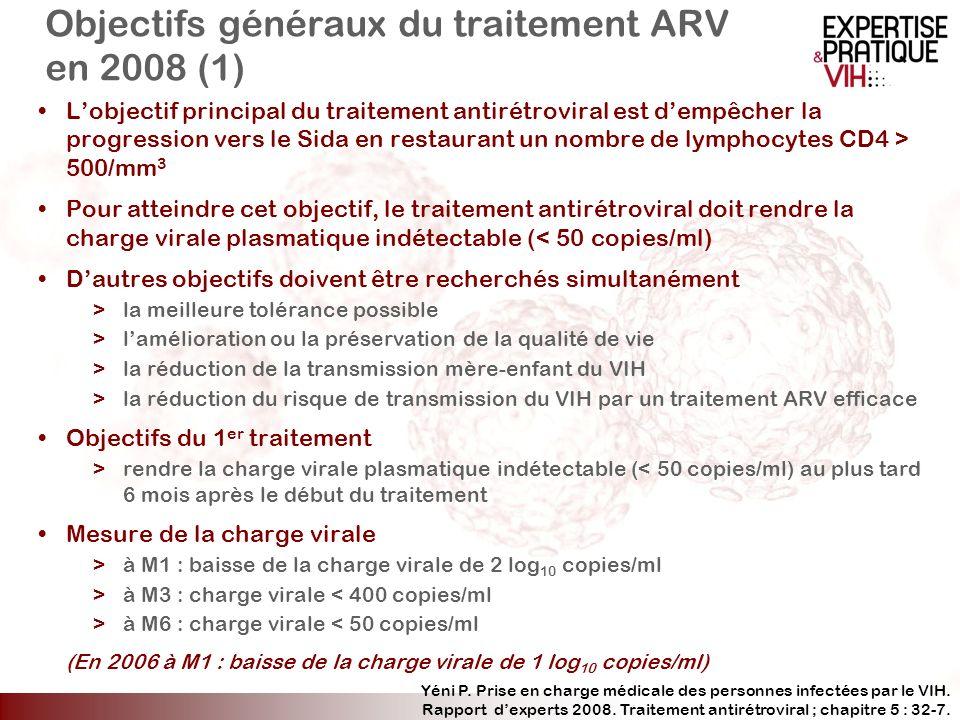 Objectifs généraux du traitement ARV en 2008 (1) Lobjectif principal du traitement antirétroviral est dempêcher la progression vers le Sida en restaur