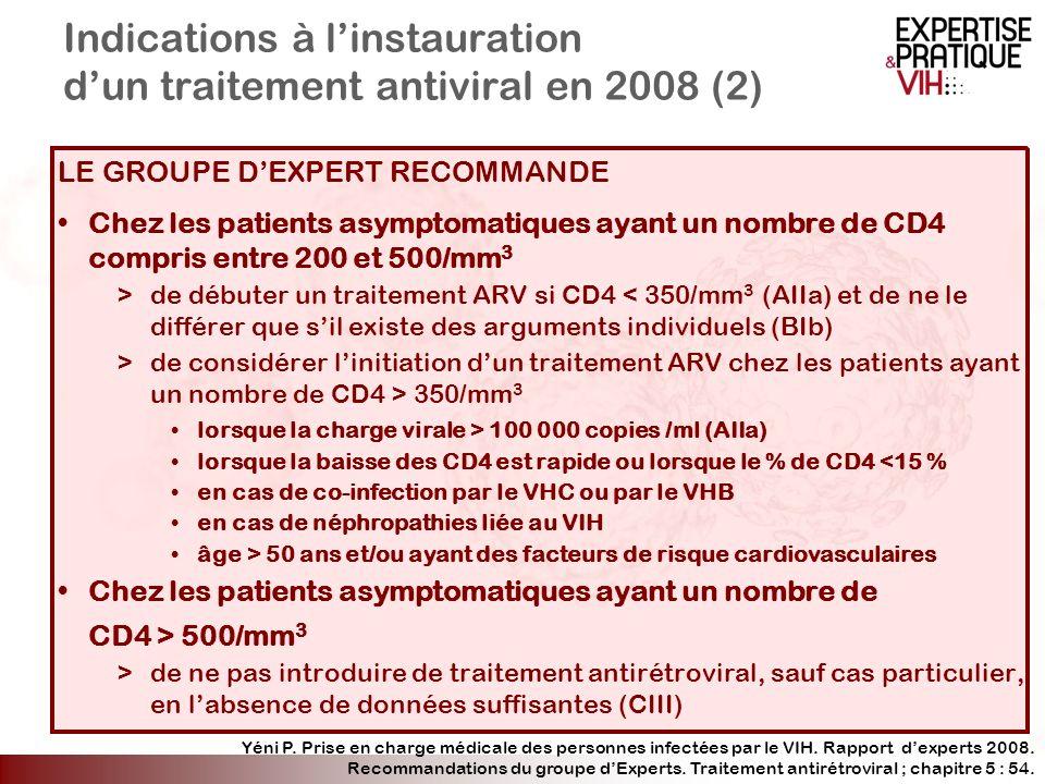 Indications à linstauration dun traitement antiviral en 2008 (2) LE GROUPE DEXPERT RECOMMANDE Chez les patients asymptomatiques ayant un nombre de CD4