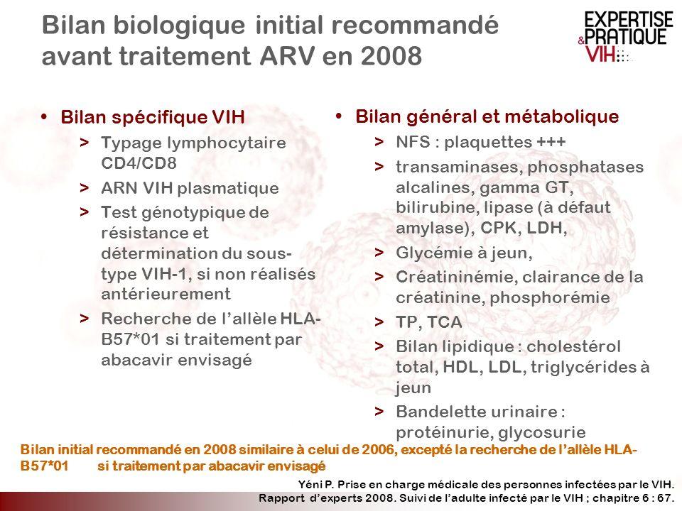 Bilan biologique initial recommandé avant traitement ARV en 2008 Bilan spécifique VIH >Typage lymphocytaire CD4/CD8 >ARN VIH plasmatique >Test génotyp