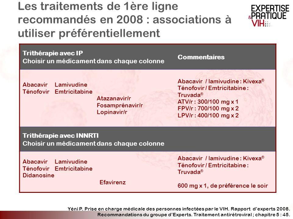 Les traitements de 1ère ligne recommandés en 2008 : associations à utiliser préférentiellement Trithérapie avec IP Choisir un médicament dans chaque c