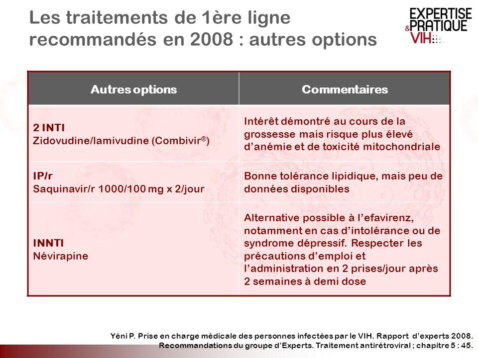 Les traitements de 1ère ligne recommandés en 2008 : autres options Autres optionsCommentaires 2 INTI Zidovudine/lamivudine (Combivir ® ) Intérêt démon
