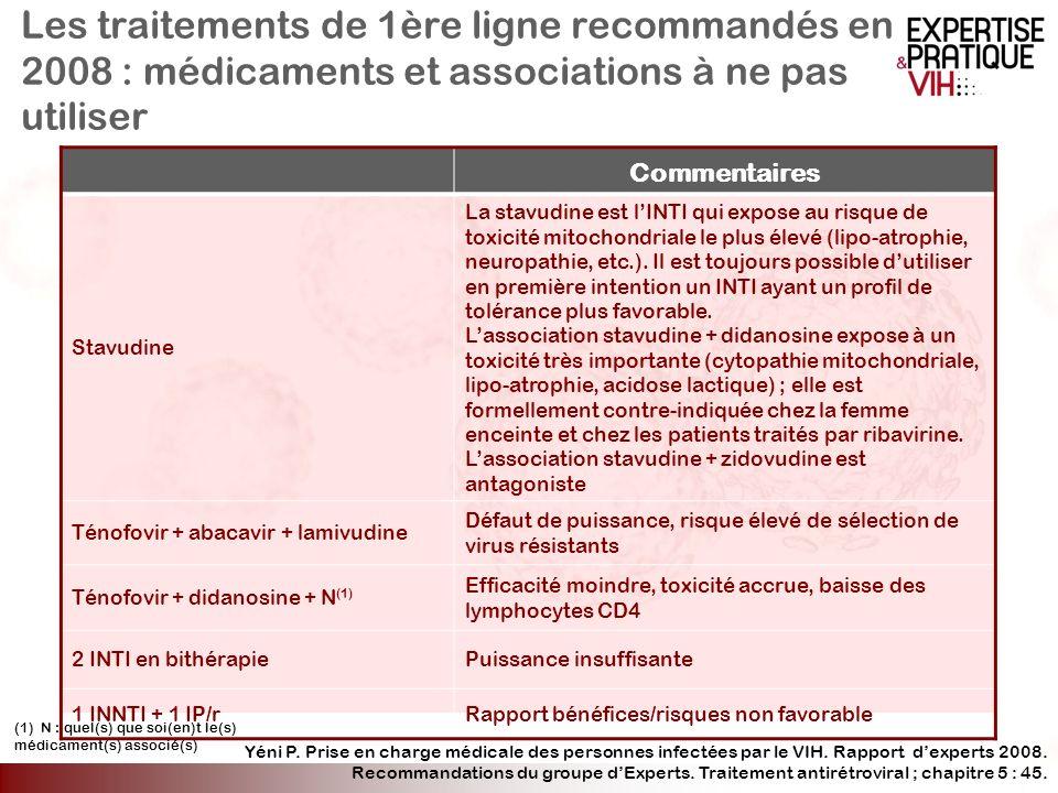 Les traitements de 1ère ligne recommandés en 2008 : médicaments et associations à ne pas utiliser Commentaires Stavudine La stavudine est lINTI qui ex
